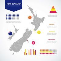 Nieuw-Zeeland kaart infographic