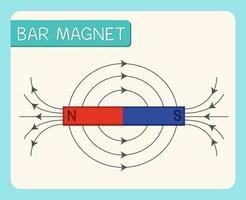 staafmagneetdiagram voor het onderwijs vector