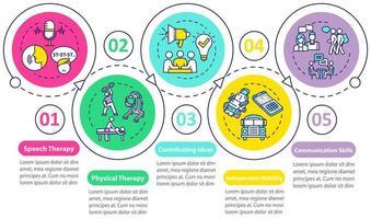 inclusief onderwijs infographic sjabloon. communicatieve vaardigheid.