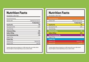 Voedingswaarde Tabel