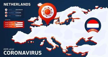 isometrische kaart van Europa met gemarkeerde land Nederland vectorillustratie. coronavirus statistieken. 2019-ncov gevaarlijk chinees ncov coronavirus. infographic en landinformatie. vector