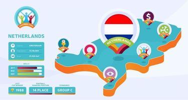 isometrische kaart van nederland land vectorillustratie. voetbal 2020 toernooi finale fase infographic en landinformatie. officiële kampioenschapskleuren en -stijl vector