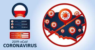 uitbraak van het coronavirus uit Wuhan, China. pas op voor nieuwe uitbraken van coronavirus in Polen. verspreiding van de nieuwe coronavirusachtergrond.