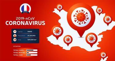 uitbraak van het coronavirus uit Wuhan, China. pas op voor nieuwe uitbraken van coronavirus in Frankrijk. verspreiding van de nieuwe coronavirusachtergrond.
