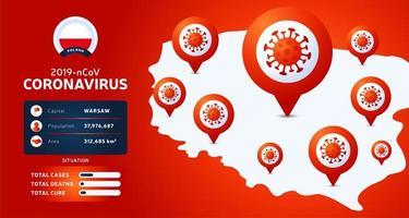 uitbraak van het coronavirus uit Wuhan, China. pas op voor nieuwe uitbraken van coronavirus in Polen. verspreiding van de nieuwe coronavirusachtergrond. vector