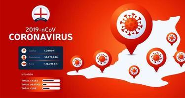 uitbraak van het coronavirus uit Wuhan, China. pas op voor nieuwe uitbraken van coronavirus in Engeland. verspreiding van de nieuwe coronavirusachtergrond. vector