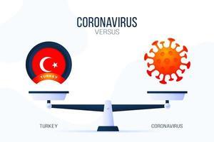 coronavirus of turkije vectorillustratie. creatief concept van weegschaal en versus, aan de ene kant van de schaal ligt een virus covid-19 en aan de andere kant van de vlag van Turkije. platte vectorillustratie.