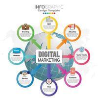 infographic sjabloon met digitale marketing pictogrammen concept.