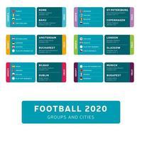 voetbaltoernooi eindfase groepen ingesteld