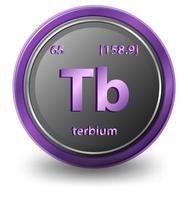 terbium scheikundig element. chemisch symbool met atoomnummer en atoommassa.