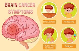 informatie poster van menselijk brein diagram vector