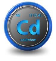 cadmium scheikundig element. chemisch symbool met atoomnummer en atoommassa.
