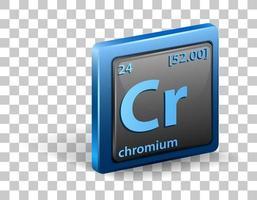 chroomchemisch element. chemisch symbool met atoomnummer en atoommassa.