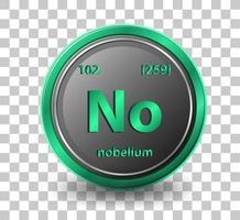 nobelium scheikundig element. chemisch symbool met atoomnummer en atoommassa.