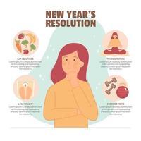 nadenken over nieuwjaarsresolutie vector