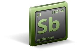 antimoon scheikundig element. chemisch symbool met atoomnummer en atoommassa.