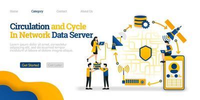 circulatie en cyclus in dataserver. overzicht van netwerkcommunicatiegegevens van een telefoon. vector vlakke afbeelding concept, kan gebruiken voor, bestemmingspagina, sjabloon, ui, homepage, poster, banner, flyer