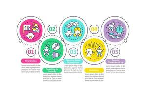 ontwikkelingsmijlpalen vector infographic sjabloon