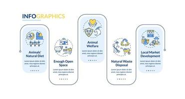 ethische zuivelindustrie productie vector infographic sjabloon