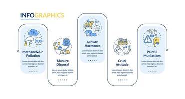 onethische boerderijproductie vector infographic sjabloon