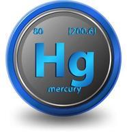 kwik scheikundig element. chemisch symbool met atoomnummer en atoommassa.