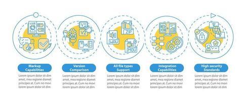 online review software functies vector infographic sjabloon