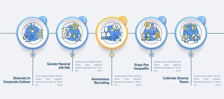 genderdiversiteit implementatie tips vector infographic sjabloon