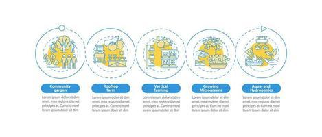 stadslandbouw vector infographic sjabloon