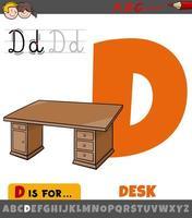 letter d uit alfabet met cartoon bureau vector