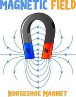 magnetisch veld van hoefijzermagneet vector