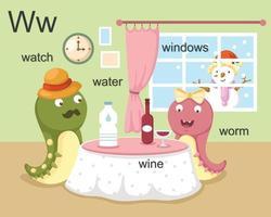 alfabet w letterhorloge, water, wijn, worm, ramen.