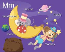 alfabet. m brief paddestoel, maan, muis, magie, aap