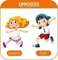 tegengestelde woorden met dochter en zoon vector