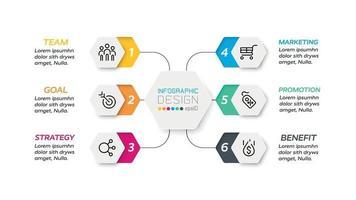 6 stappen om te investeren in of het tonen van een plan en het presenteren van uw resultaten in een zakelijke of commerciële organisatie. infographic ontwerp.