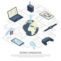 internet van dingen vector