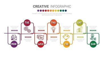 tijdlijnbedrijf voor 7 dagen, 7 opties, tijdlijninfographicsontwerpvector en presentatiebedrijf kan worden gebruikt voor bedrijfsconcept met 7stappen of processen.