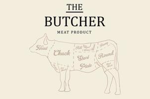 slagerij schoolbord gesneden van rundvlees. vector