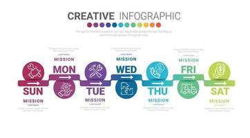 tijdlijnbedrijf voor 7 dagen, 7 opties, tijdlijninfographicsontwerpvector en presentatiebedrijf.