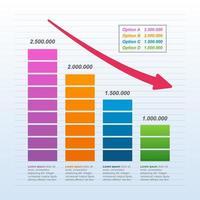 afnemende staafdiagram ter illustratie van economische druk of financiële problemen infographic