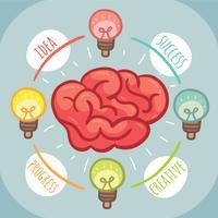 Brainstormen Concept Vector