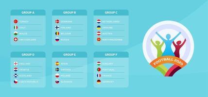landengroepen voetbal 2020 team
