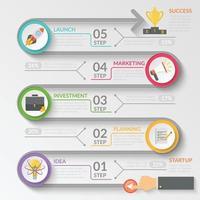 startup projectontwikkeling stroomdiagram vector