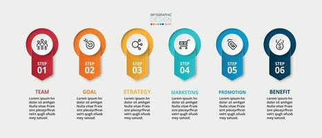 6 stappen om planning en processen te visualiseren en uit te leggen vector