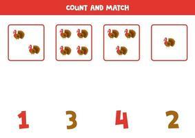 tellen spel met cartoon kalkoenen. wiskunde werkblad.