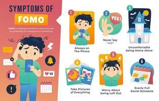 symptomen van fomo infographic vector