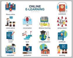 online leren pictogrammenset voor website, document, posterontwerp, afdrukken, toepassing. online cursus concept platte pictogramstijl.