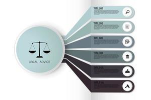 wet informatie voor justitie wet uitspraak zaak juridische hamer houten hamer misdaad rechtbank veiling symbool. infographic vector