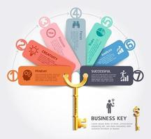 zakelijke sleutelconcept infographics ontwerpsjabloon. vector illustratie. kan worden gebruikt voor werkstroomlay-out, diagram, nummeropties, opstartopties, webdesign.