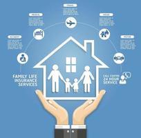Verzekeringspolis conceptueel ontwerp. hand met een papieren familie in huis. vector illustraties.