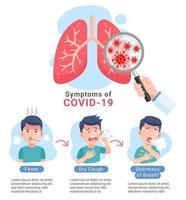 symptomen van coronavirus covid 19. vectorillustraties.